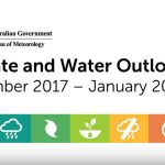 Climate outlook overview